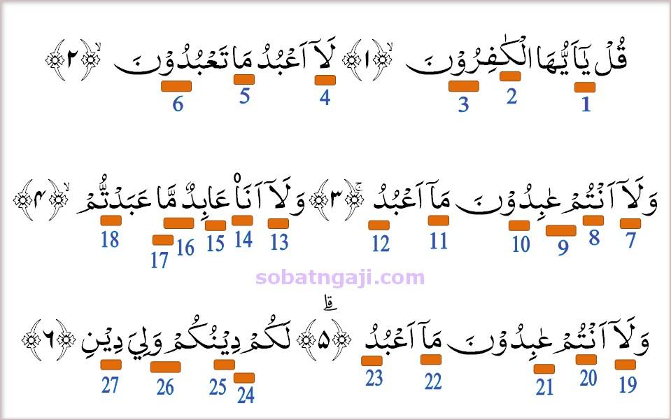 Hukum Tajwid Surat Al-Kafirun Dilengkapi Penjelasannya