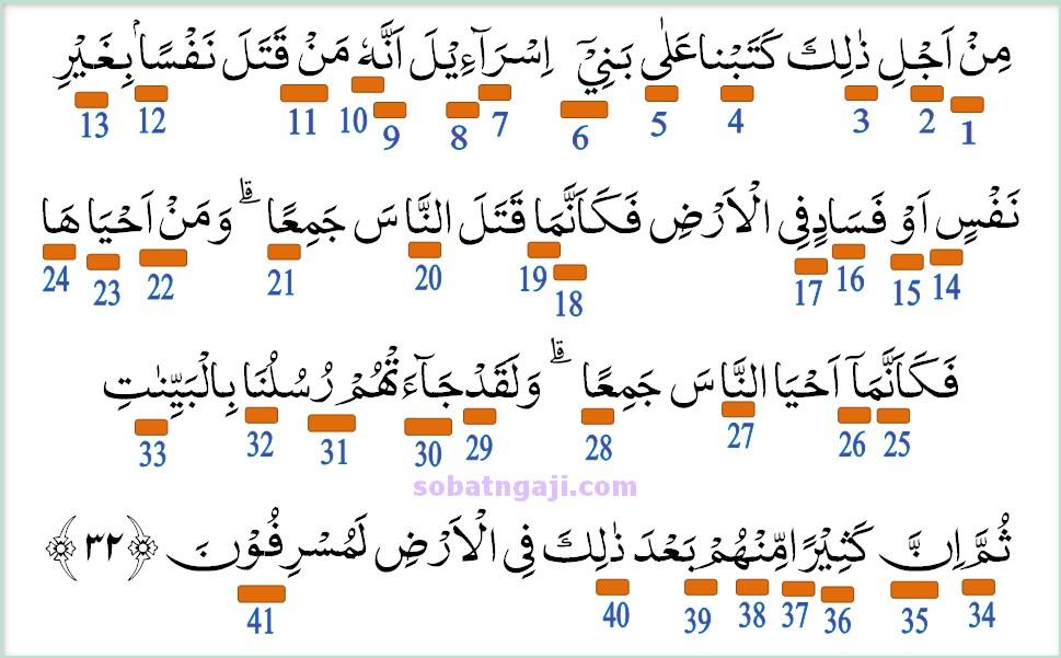 Hukum Tajwid Surat Al-Maidah Ayat 32