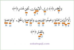 Hukum Tajwid Al-Quran Surat Al-Ashr