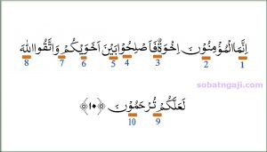Hukum Tajwid Al-Quran Surat Al-Hujurat Ayat 10
