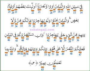 Hukum Tajwid Surat Al-Anfal Ayat 72 Dilengkapi Penjelasannya