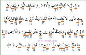 Hukum Tajwid Surat Ali-Imran Ayat 190-191 Dengan Penjelasannya